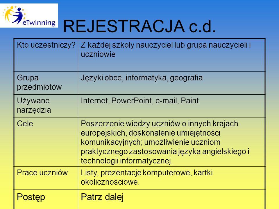 Projekt 4 : DREAM YOUR DREAMS – BUILT A SAILING BOAT Szkoła partnerska: OS Angela Besednjaka, Maribor, Słowenia Czas trwania projektu: 2 lata Wiek uczniów: 8-13 lat Projekt międzynarodowy,posiadajacy swoją stronę ( http://193.2.213.30/~jadrnica/jadrnica/ ) opracowany przez szkołę partnerską – my wybieramy elementy projektu, które możemy zrealizować w naszej szkolehttp://193.2.213.30/~jadrnica/jadrnica/
