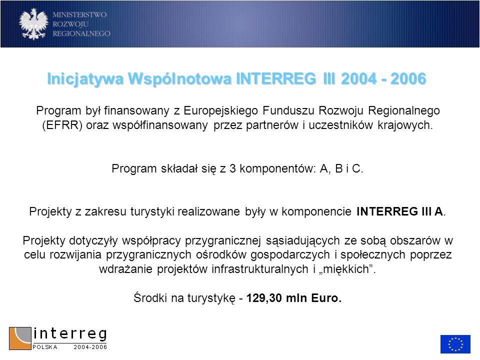 Inicjatywa WspólnotowaINTERREG III 2004 - 2006 Inicjatywa Wspólnotowa INTERREG III 2004 - 2006 Program był finansowany z Europejskiego Funduszu Rozwoj