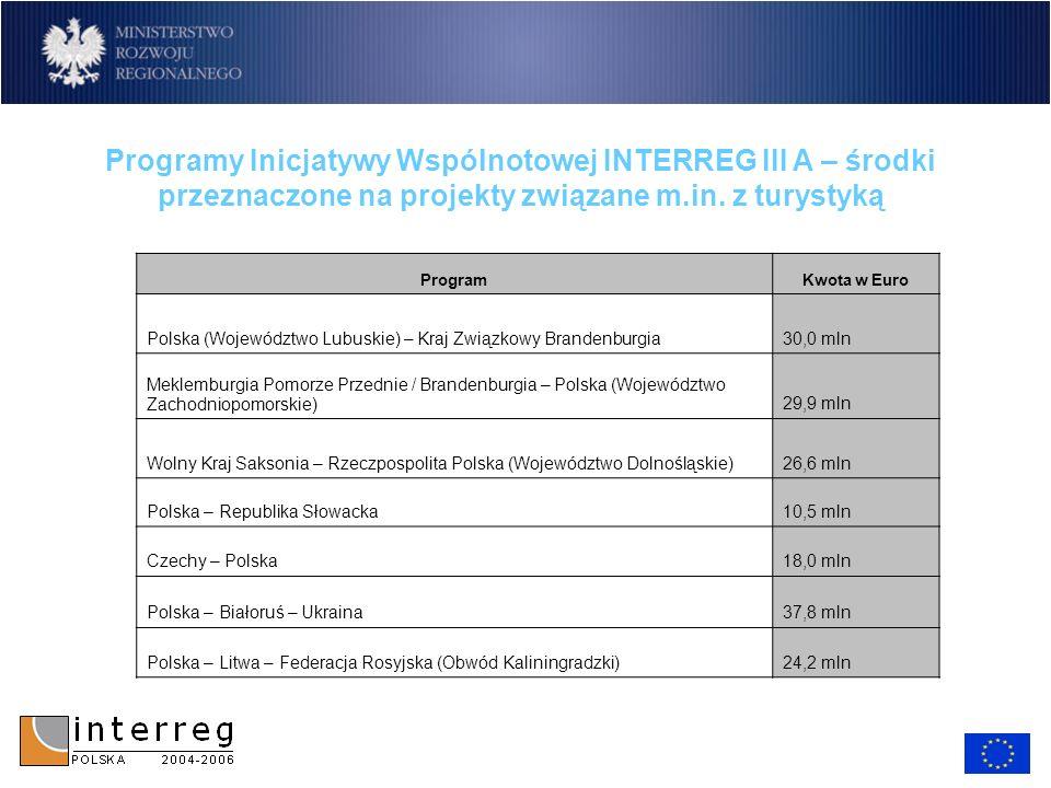 Programy Inicjatywy Wspólnotowej INTERREG III A – środki przeznaczone na projekty związane m.in. z turystyką ProgramKwota w Euro Polska (Województwo L