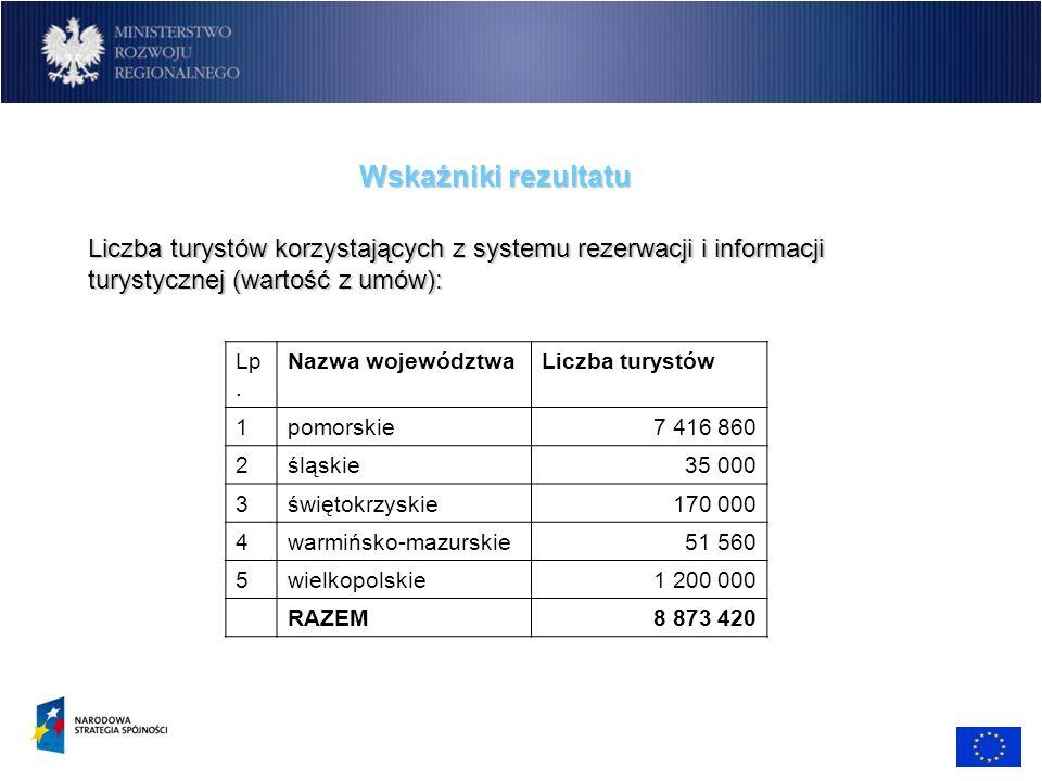 Wskaźniki rezultatu Liczba turystów korzystających z systemu rezerwacji i informacji turystycznej (wartość z umów): Lp. Nazwa województwaLiczba turyst