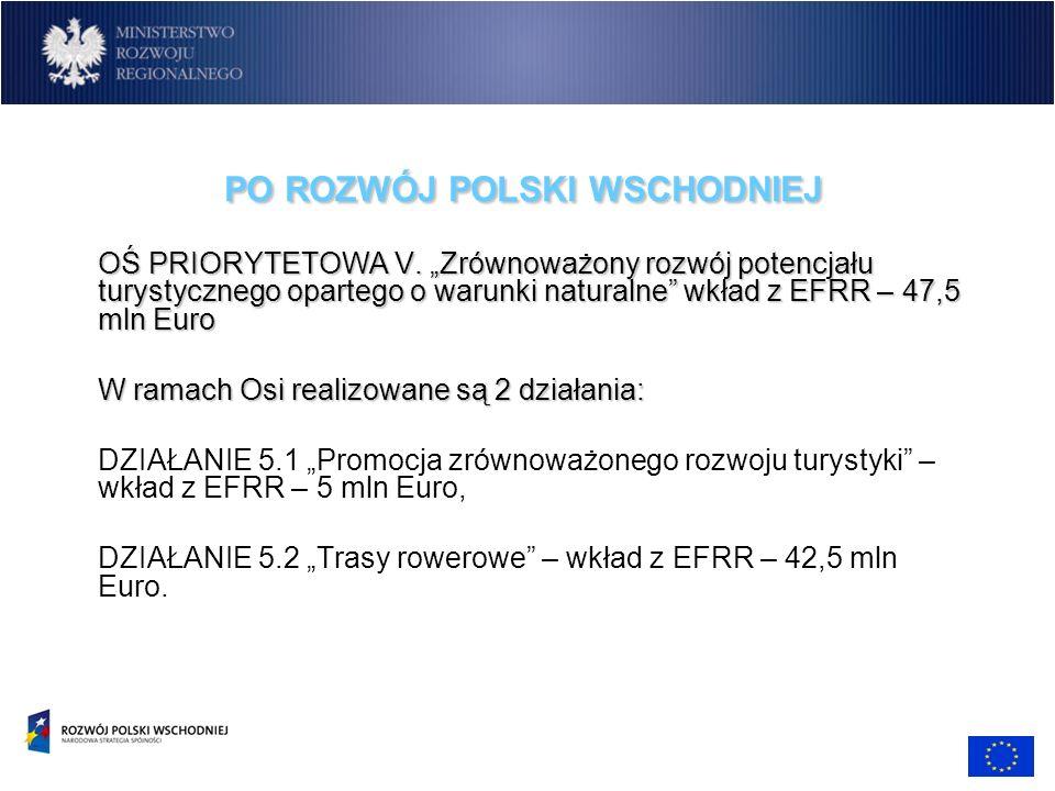 PO ROZWÓJ POLSKI WSCHODNIEJ OŚ PRIORYTETOWA V. Zrównoważony rozwój potencjału turystycznego opartego o warunki naturalne wkład z EFRR – 47,5 mln Euro