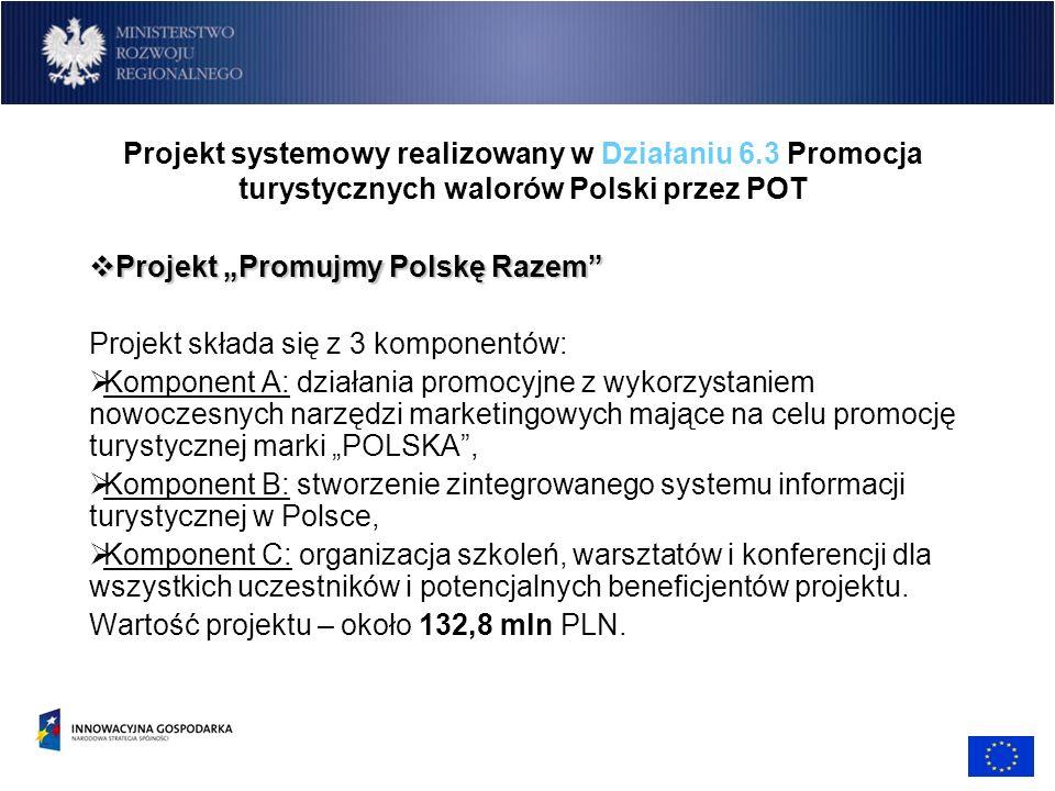 Projekt Promujmy Polskę Razem Projekt Promujmy Polskę Razem Projekt składa się z 3 komponentów: Komponent A: działania promocyjne z wykorzystaniem now