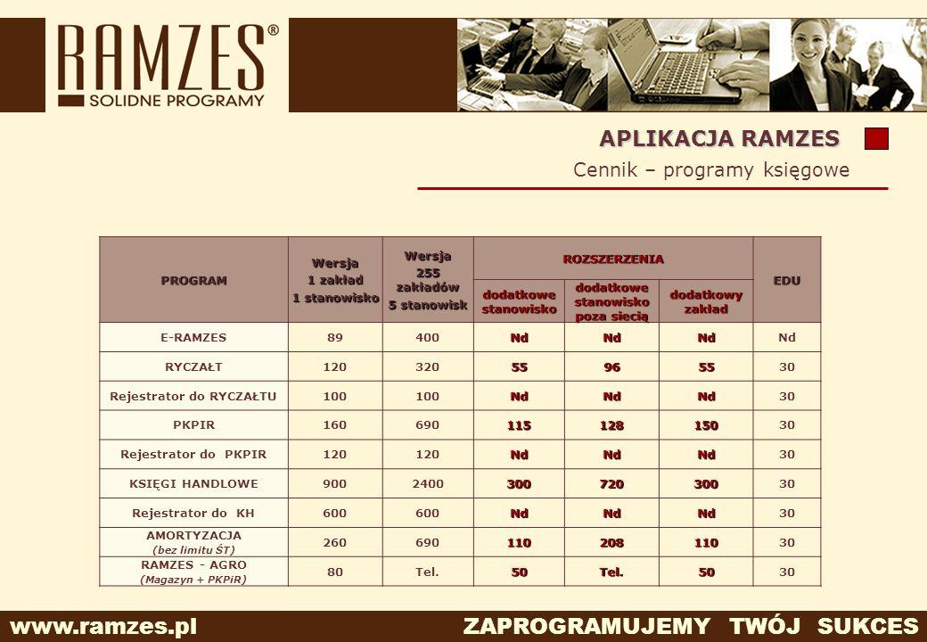 www.ramzes.pl ZAPROGRAMUJEMY TWÓJ SUKCES APLIKACJA RAMZES Cennik – programy księgowe PROGRAMWersja 1 zakład 1 stanowisko Wersja 255 zakładów 5 stanowi