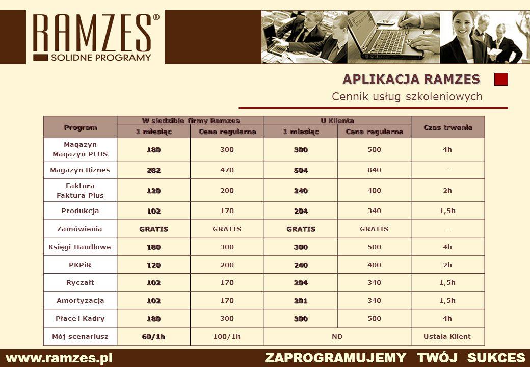 www.ramzes.pl ZAPROGRAMUJEMY TWÓJ SUKCES APLIKACJA RAMZES Cennik usług szkoleniowych Program W siedzibie firmy Ramzes U Klienta Czas trwania 1 miesiąc