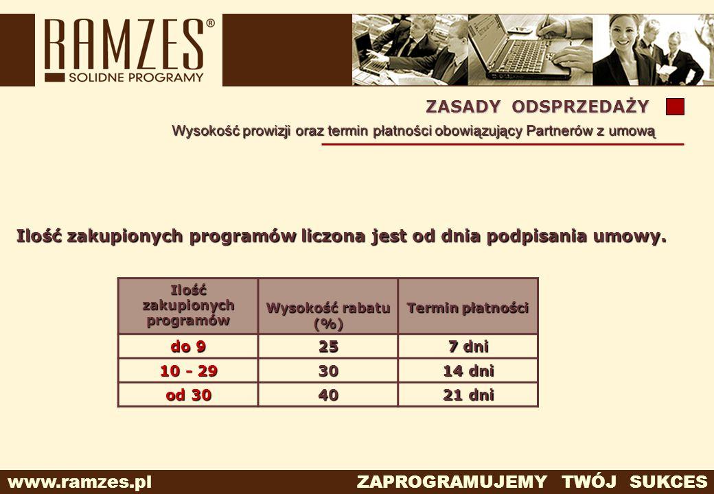 www.ramzes.pl ZAPROGRAMUJEMY TWÓJ SUKCES ZASADY ODSPRZEDAŻY Wysokość prowizji oraz termin płatności obowiązujący Partnerów z umową Ilość zakupionych p