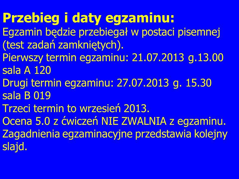 Przebieg i daty egzaminu: Egzamin będzie przebiegał w postaci pisemnej (test zadań zamkniętych). Pierwszy termin egzaminu: 21.07.2013 g.13.00 sala A 1