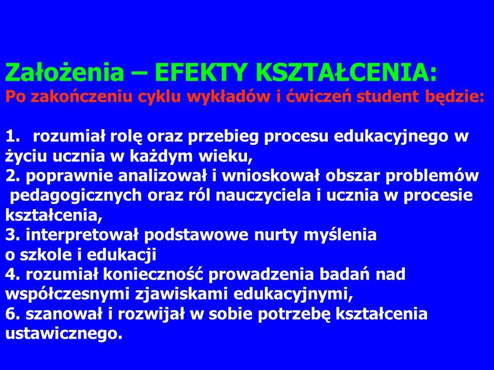 Literatura literatura podstawowa: Jaworska T.Leppert R.