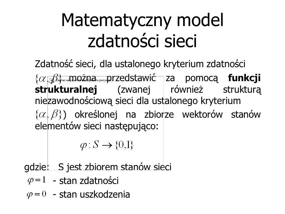 Matematyczny model zdatności sieci Zdatność sieci, dla ustalonego kryterium zdatności można przedstawić za pomocą funkcji strukturalnej (zwanej równie