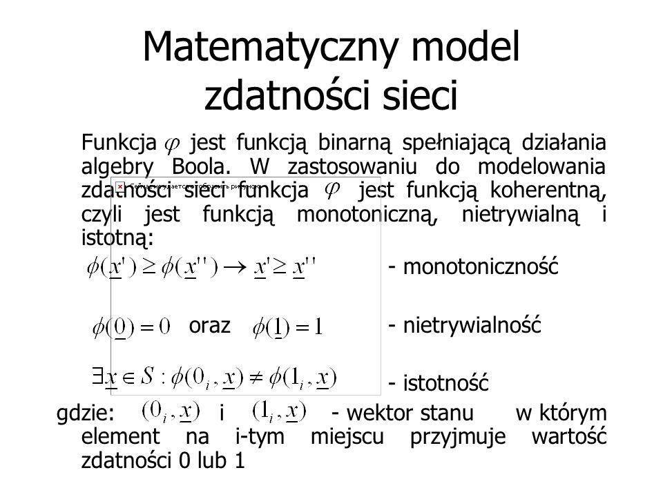 Matematyczny model zdatności sieci Funkcja jest funkcją binarną spełniającą działania algebry Boola. W zastosowaniu do modelowania zdatności sieci fun