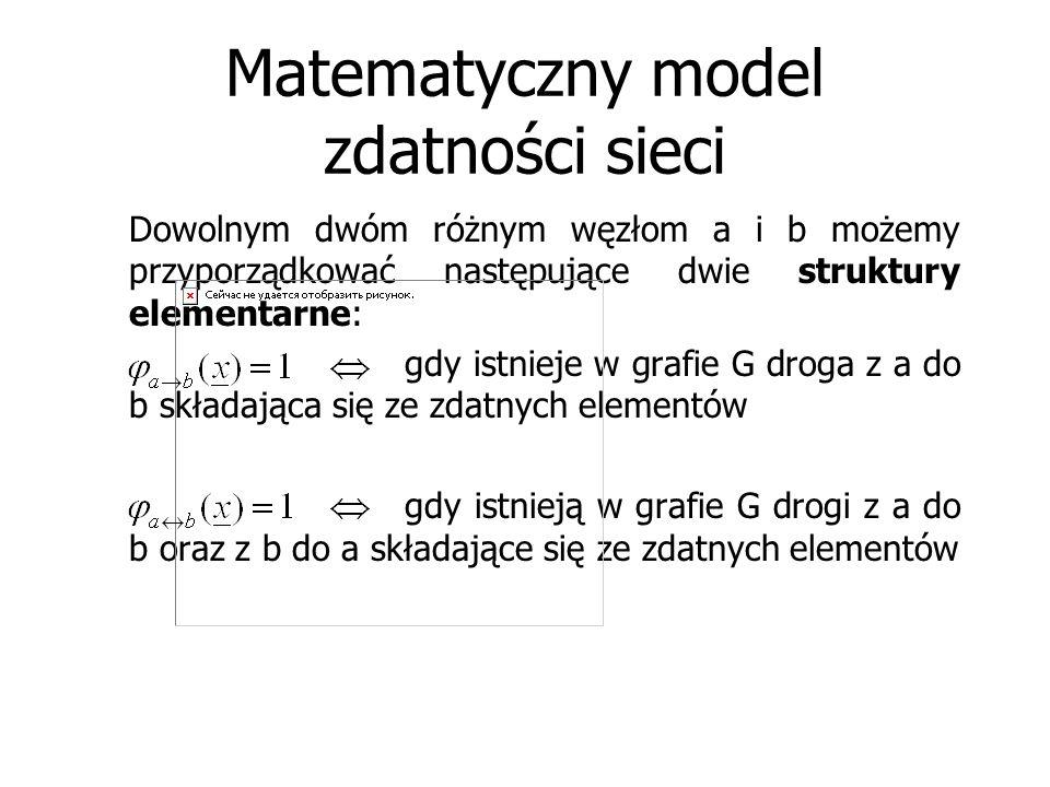Matematyczny model zdatności sieci Dowolnym dwóm różnym węzłom a i b możemy przyporządkować następujące dwie struktury elementarne: gdy istnieje w gra