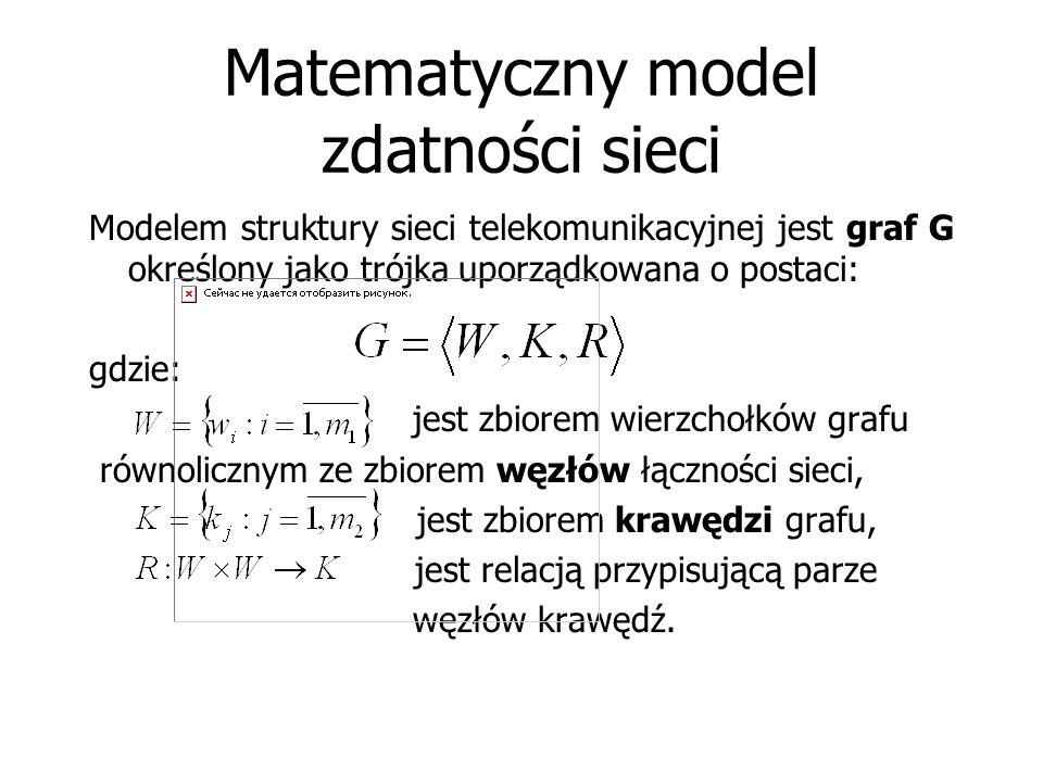 Matematyczny model zdatności sieci Zbiór elementów składowych w modelu sieci telekomunikacyjnej wyznacza zbiór: gdzie Zakładamy, że elementy sieci są dwustanowe: gdy zdatny gdy uszkodzony - stan elementu dla