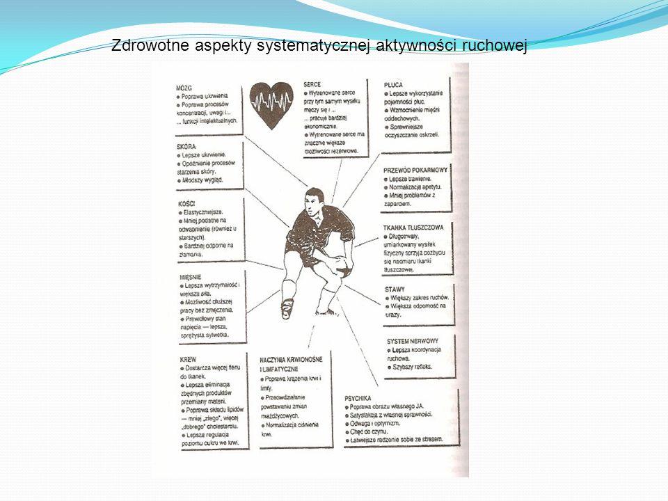 Zdrowotne aspekty systematycznej aktywności ruchowej