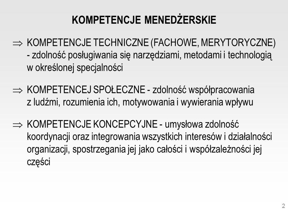 2 KOMPETENCJE MENEDŻERSKIE KOMPETENCJE TECHNICZNE (FACHOWE, MERYTORYCZNE) - zdolność posługiwania się narzędziami, metodami i technologią w określonej