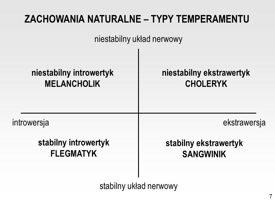 7 ZACHOWANIA NATURALNE – TYPY TEMPERAMENTU niestabilny układ nerwowy stabilny układ nerwowy introwersjaekstrawersja niestabilny introwertyk MELANCHOLI