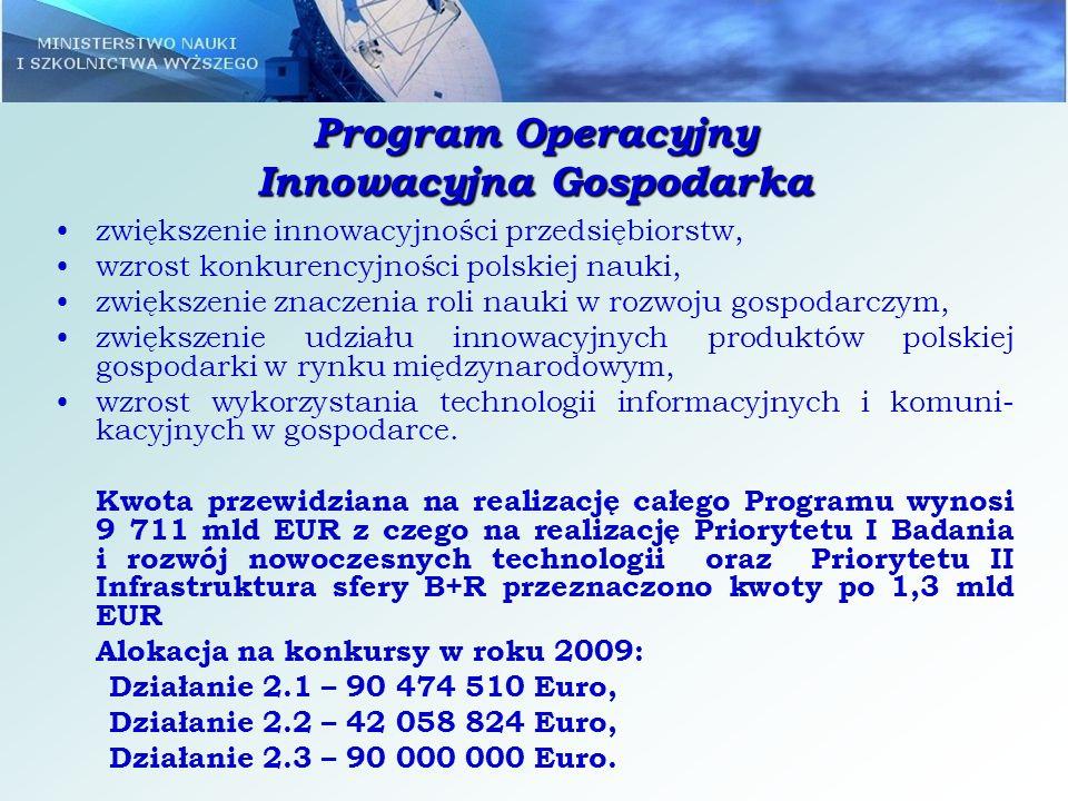 Program Operacyjny Innowacyjna Gospodarka zwiększenie innowacyjności przedsiębiorstw, wzrost konkurencyjności polskiej nauki, zwiększenie znaczenia ro