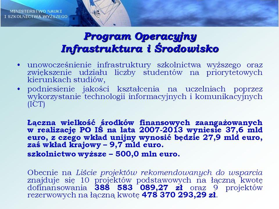Program Operacyjny Infrastruktura i Środowisko unowocześnienie infrastruktury szkolnictwa wyższego oraz zwiększenie udziału liczby studentów na priory