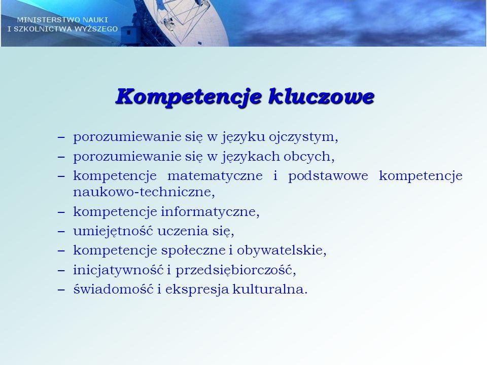Kompetencje kluczowe –porozumiewanie się w języku ojczystym, –porozumiewanie się w językach obcych, –kompetencje matematyczne i podstawowe kompetencje