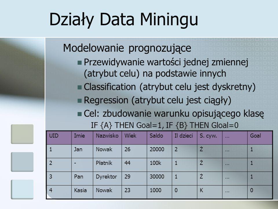 Działy Data Miningu Modelowanie prognozujące Przewidywanie wartości jednej zmiennej (atrybut celu) na podstawie innych Classification (atrybut celu je