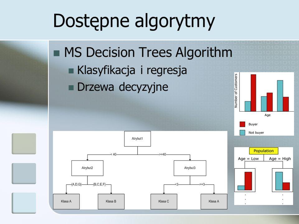 Dostępne algorytmy MS Decision Trees Algorithm Klasyfikacja i regresja Drzewa decyzyjne