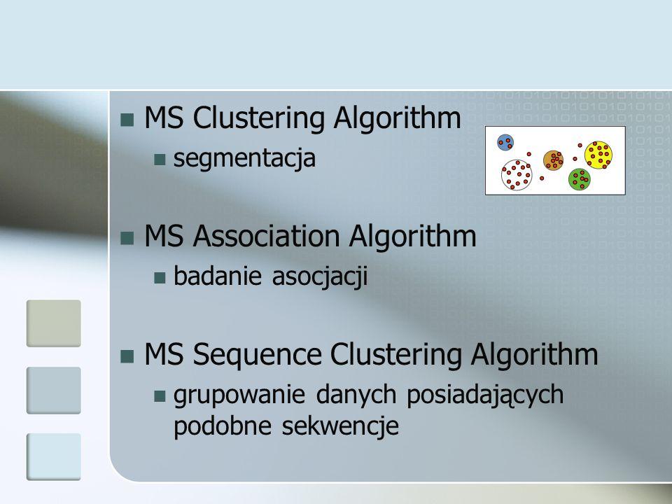 MS Clustering Algorithm segmentacja MS Association Algorithm badanie asocjacji MS Sequence Clustering Algorithm grupowanie danych posiadających podobn