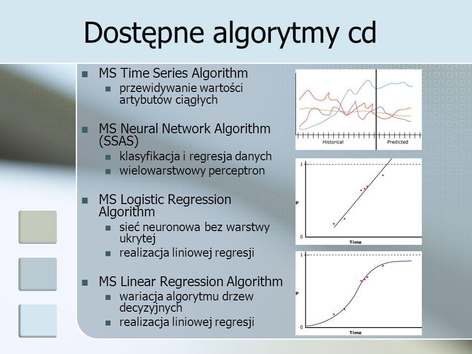 Dostępne algorytmy cd MS Time Series Algorithm przewidywanie wartości artybutów ciągłych MS Neural Network Algorithm (SSAS) klasyfikacja i regresja da