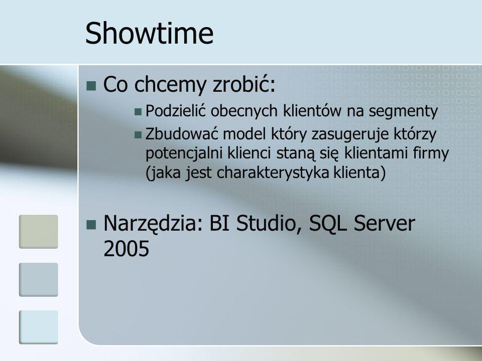 Showtime Co chcemy zrobić: Podzielić obecnych klientów na segmenty Zbudować model który zasugeruje którzy potencjalni klienci staną się klientami firm