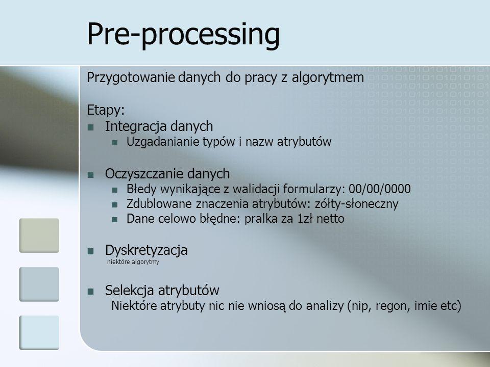 Pre-processing Przygotowanie danych do pracy z algorytmem Etapy: Integracja danych Uzgadanianie typów i nazw atrybutów Oczyszczanie danych Błedy wynik