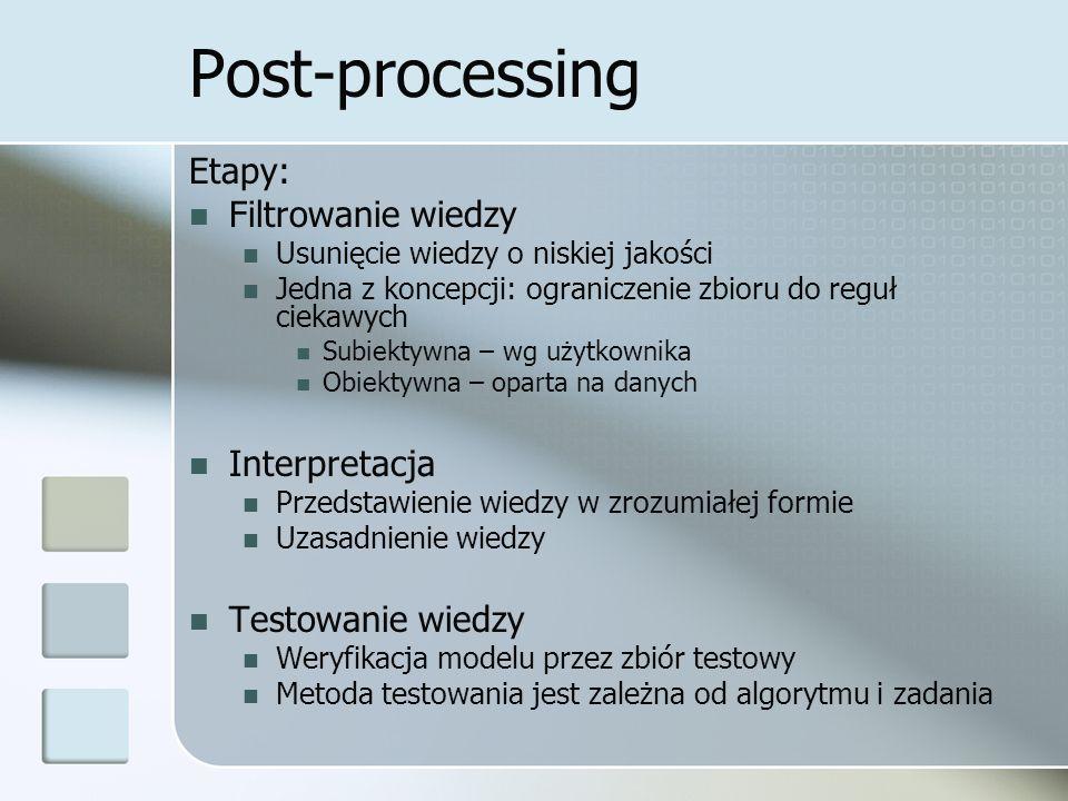 Post-processing Etapy: Filtrowanie wiedzy Usunięcie wiedzy o niskiej jakości Jedna z koncepcji: ograniczenie zbioru do reguł ciekawych Subiektywna – w