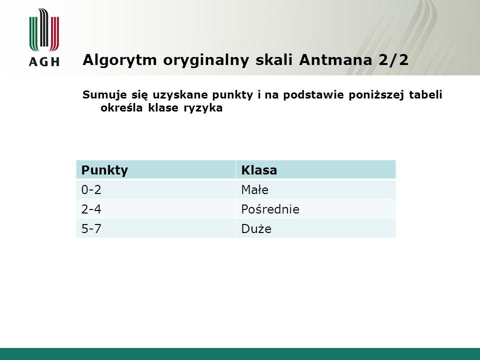Algorytm oryginalny skali Antmana 2/2 Sumuje się uzyskane punkty i na podstawie poniższej tabeli określa klase ryzyka PunktyKlasa 0-2Małe 2-4Pośrednie