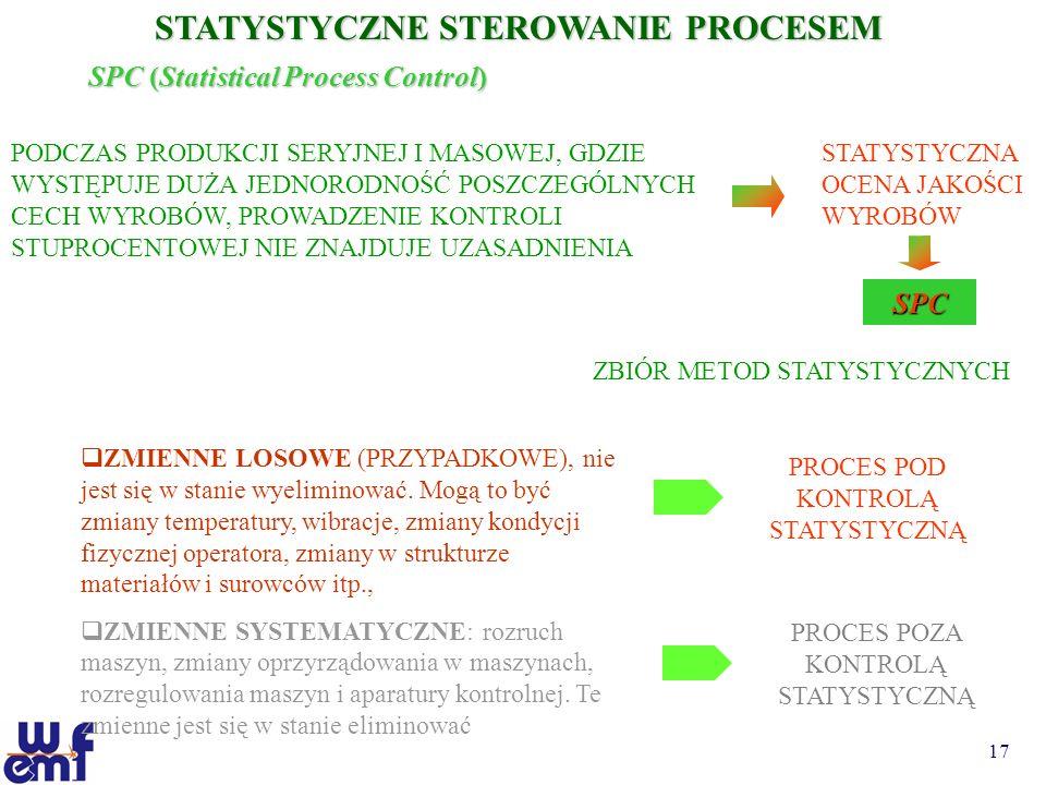 17 STATYSTYCZNE STEROWANIE PROCESEM SPC (Statistical Process Control) PODCZAS PRODUKCJI SERYJNEJ I MASOWEJ, GDZIE WYSTĘPUJE DUŻA JEDNORODNOŚĆ POSZCZEG
