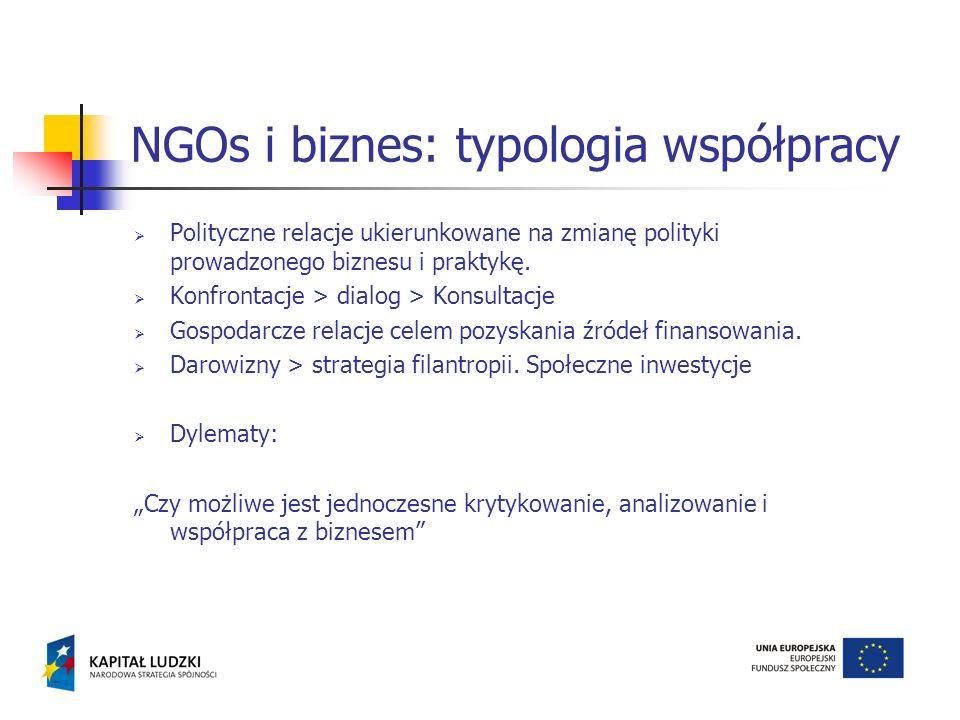 Polityczne relacje ukierunkowane na zmianę polityki prowadzonego biznesu i praktykę. Konfrontacje > dialog > Konsultacje Gospodarcze relacje celem poz