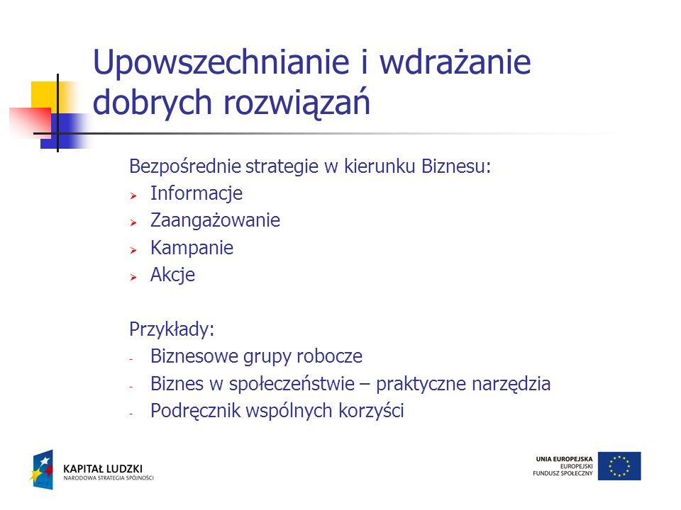 Bezpośrednie strategie w kierunku Biznesu: Informacje Zaangażowanie Kampanie Akcje Przykłady: - Biznesowe grupy robocze - Biznes w społeczeństwie – pr