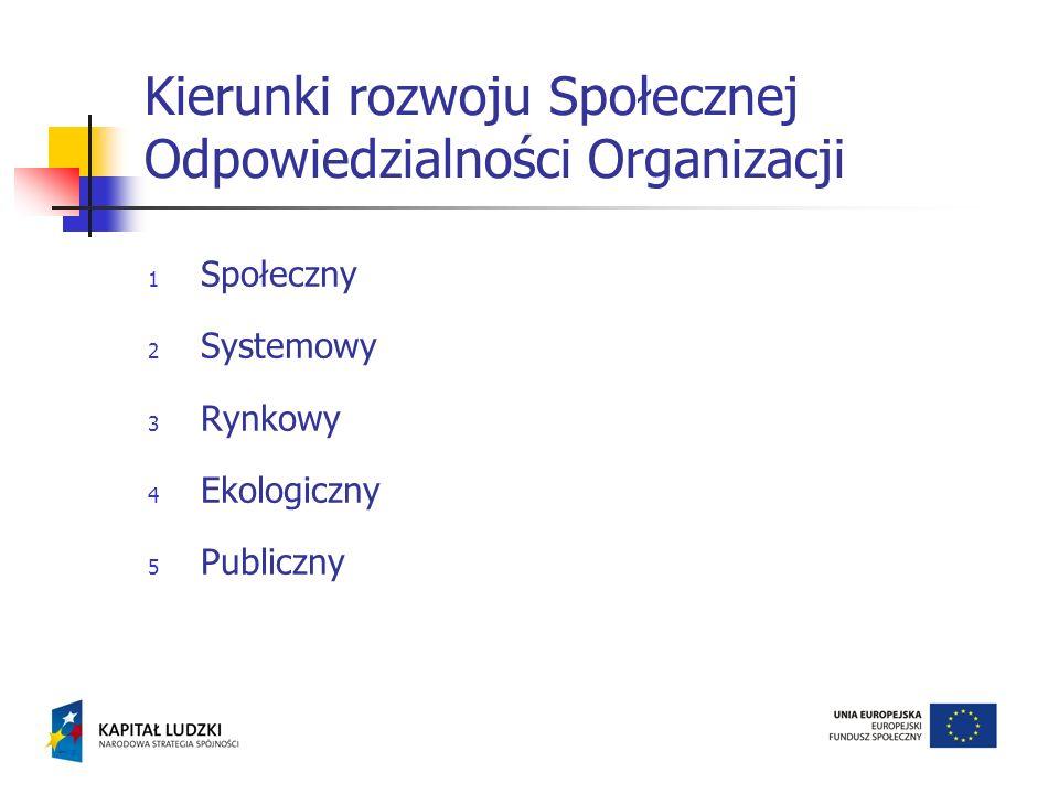 1 Społeczny 2 Systemowy 3 Rynkowy 4 Ekologiczny 5 Publiczny Kierunki rozwoju Społecznej Odpowiedzialności Organizacji