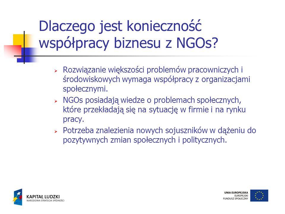 Rozwiązanie większości problemów pracowniczych i środowiskowych wymaga współpracy z organizacjami społecznymi. NGOs posiadają wiedze o problemach społ