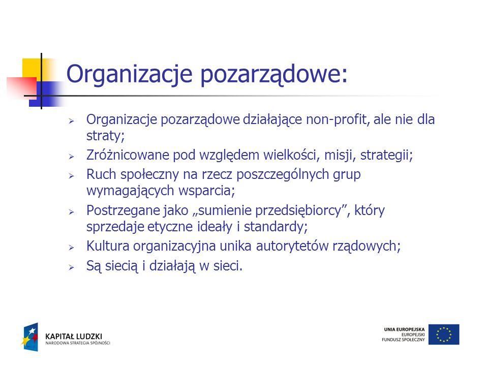 Organizacje pozarządowe działające non-profit, ale nie dla straty; Zróżnicowane pod względem wielkości, misji, strategii; Ruch społeczny na rzecz posz
