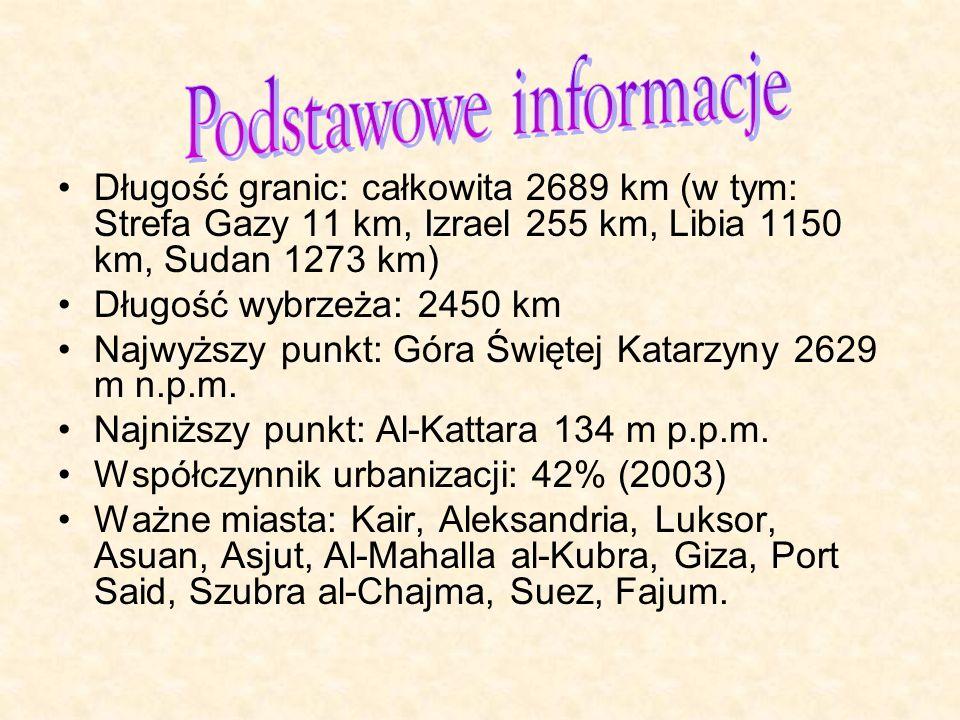 Długość granic: całkowita 2689 km (w tym: Strefa Gazy 11 km, Izrael 255 km, Libia 1150 km, Sudan 1273 km) Długość wybrzeża: 2450 km Najwyższy punkt: G