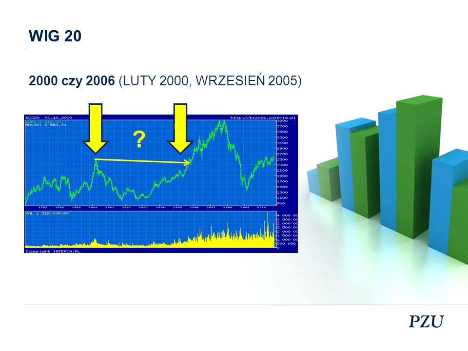 ARKA AKCJI 0 ? 12,73 2000 czy 2006 (LUTY 2000, WRZESIEŃ 2005)