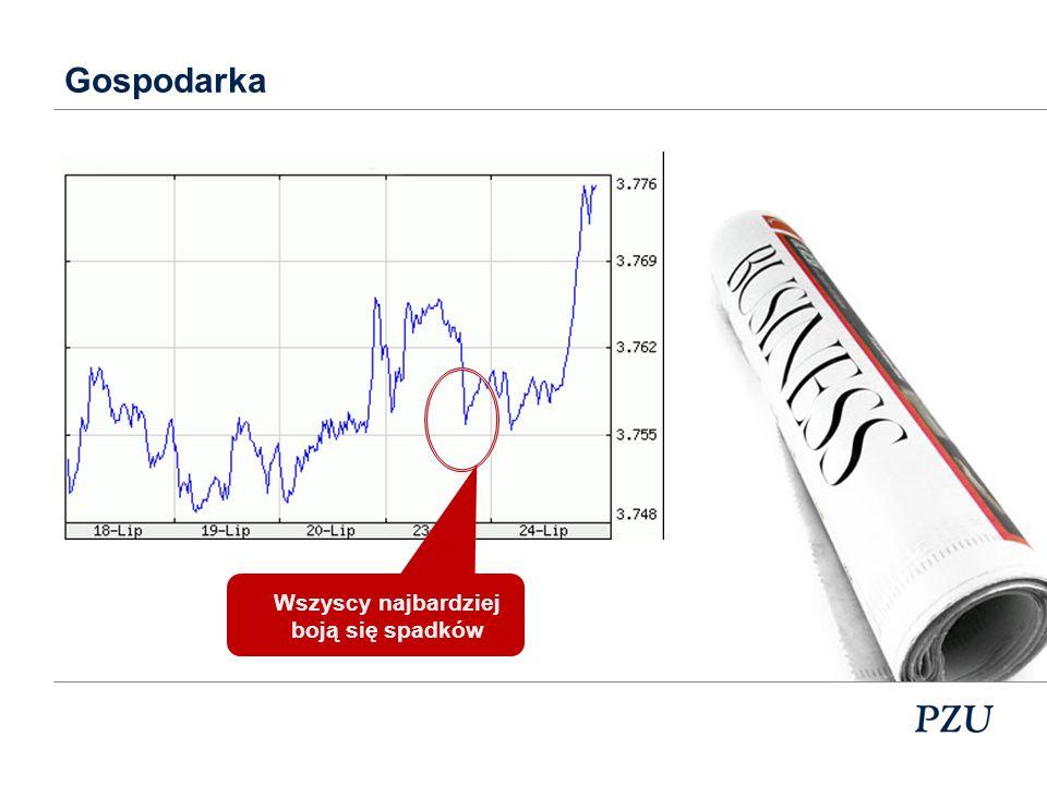 Cena 1 jednostki uczestnictwa=X= 1000 PLN = 25 j.u.
