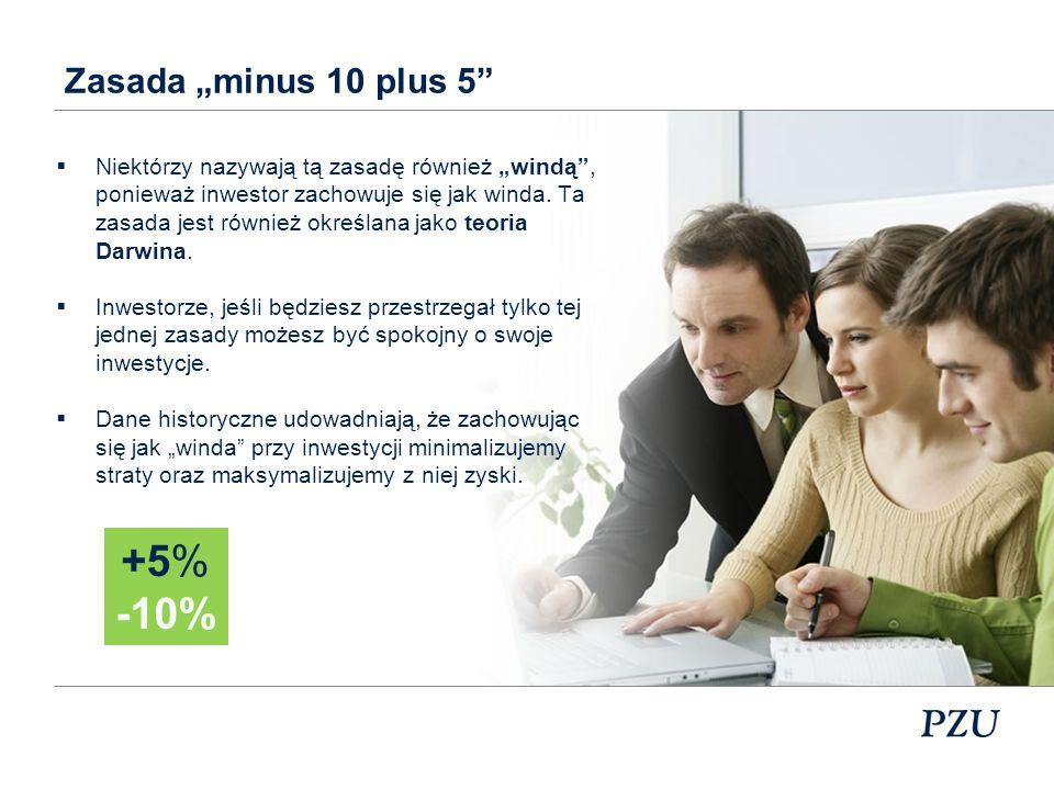 -10% +5% FUNDUSZ ROŚNIE inwestuję! FUNDUSZ SPADA Przechodzę do bezpiecznego FI i obserwuję sytuację