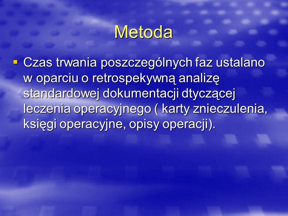 Metoda Czas trwania poszczególnych faz ustalano w oparciu o retrospekywną analizę standardowej dokumentacji dtyczącej leczenia operacyjnego ( karty zn