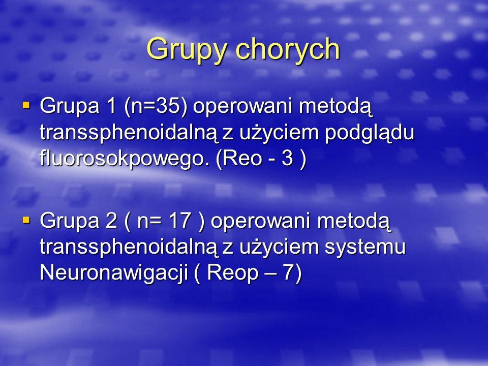 Grupy chorych Grupa 1 (n=35) operowani metodą transsphenoidalną z użyciem podglądu fluorosokpowego. (Reo - 3 ) Grupa 1 (n=35) operowani metodą transsp