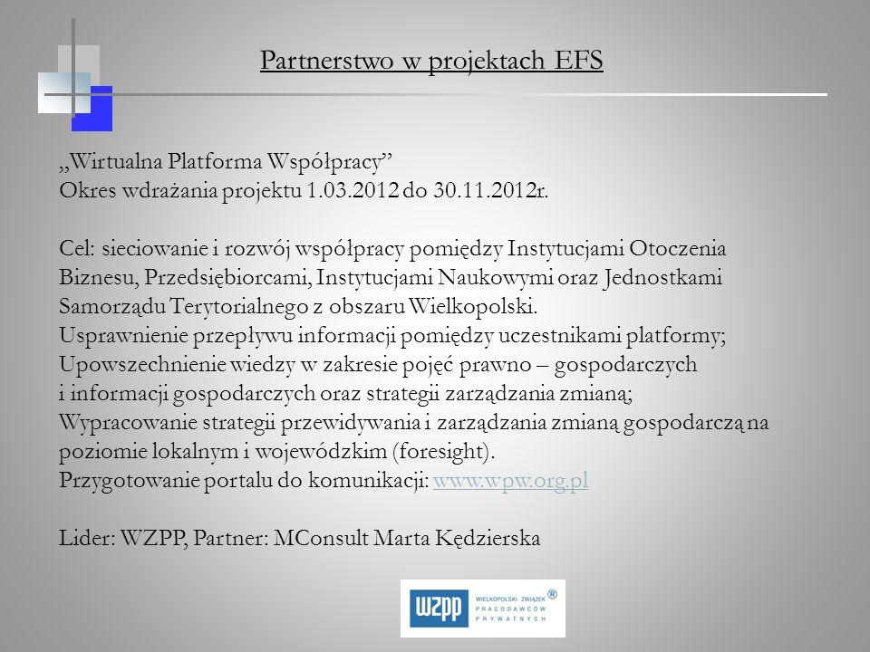 Wirtualna Platforma Współpracy Okres wdrażania projektu 1.03.2012 do 30.11.2012r. Cel: sieciowanie i rozwój współpracy pomiędzy Instytucjami Otoczenia