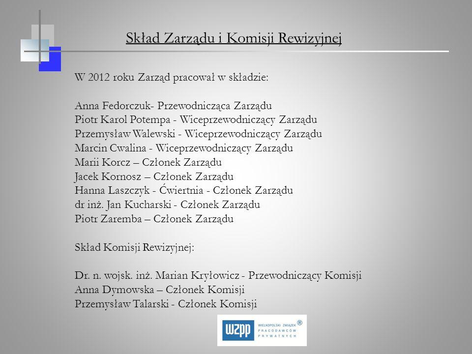 Skład Zarządu i Komisji Rewizyjnej W 2012 roku Zarząd pracował w składzie: Anna Fedorczuk- Przewodnicząca Zarządu Piotr Karol Potempa - Wiceprzewodnic