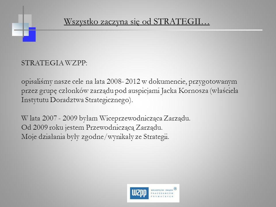 Wszystko zaczyna się od STRATEGII… STRATEGIA WZPP: opisaliśmy nasze cele na lata 2008- 2012 w dokumencie, przygotowanym przez grupę członków zarządu p