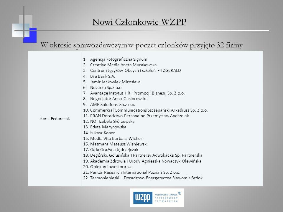Nowi Członkowie WZPP W okresie sprawozdawczym w poczet członków przyjęto 32 firmy Anna Fedorczuk 1.Agencja Fotograficzna Signum 2.Creative Media Aneta