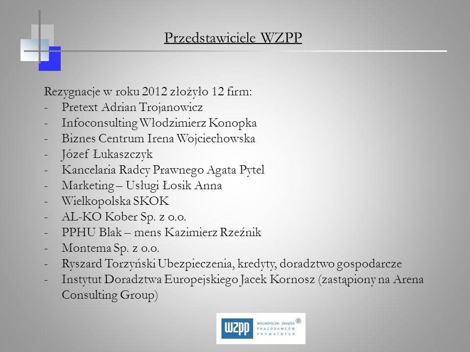Przedstawiciele WZPP Rezygnacje w roku 2012 złożyło 12 firm: -Pretext Adrian Trojanowicz -Infoconsulting Włodzimierz Konopka -Biznes Centrum Irena Woj