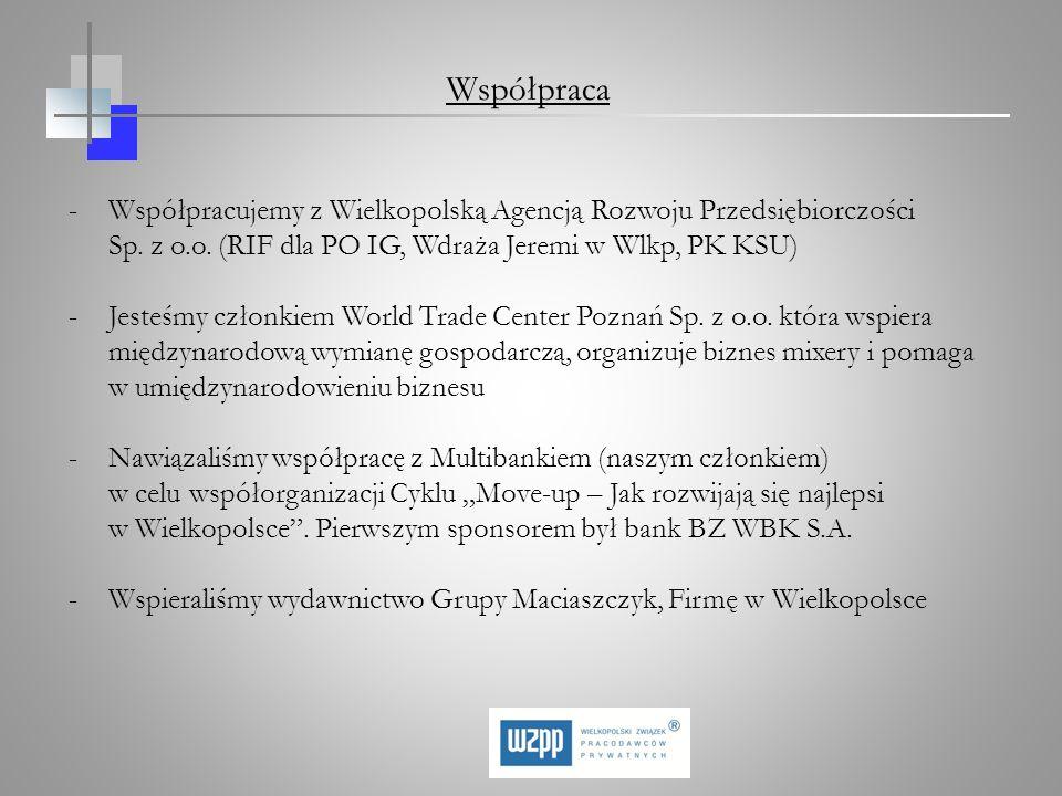 -Współpracujemy z Wielkopolską Agencją Rozwoju Przedsiębiorczości Sp. z o.o. (RIF dla PO IG, Wdraża Jeremi w Wlkp, PK KSU) -Jesteśmy członkiem World T