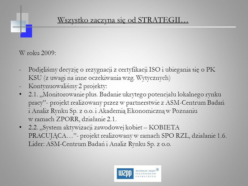 W roku 2009: -Podjęliśmy decyzję o rezygnacji z certyfikacji ISO i ubiegania się o PK KSU (z uwagi na inne oczekiwania wzg. Wytycznych) -Kontynuowaliś