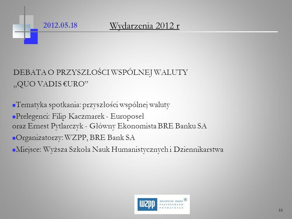 33 2012.05.18 DEBATA O PRZYSZŁOŚCI WSPÓLNEJ WALUTY QUO VADIS URO Tematyka spotkania: przyszłości wspólnej waluty Prelegenci: Filip Kaczmarek - Europos
