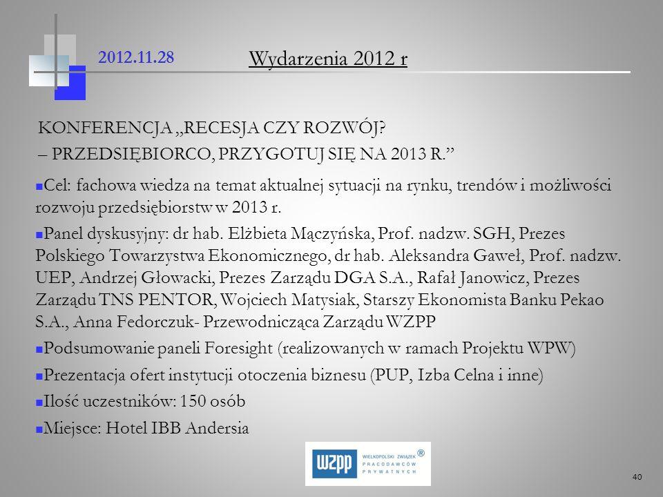 40 2012.11.28 KONFERENCJA RECESJA CZY ROZWÓJ? – PRZEDSIĘBIORCO, PRZYGOTUJ SIĘ NA 2013 R. Cel: fachowa wiedza na temat aktualnej sytuacji na rynku, tre